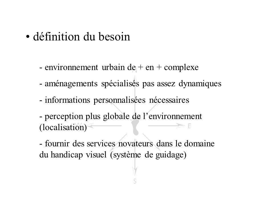 - environnement urbain de + en + complexe - aménagements spécialisés pas assez dynamiques - informations personnalisées nécessaires - perception plus globale de l'environnement (localisation) - fournir des services novateurs dans le domaine du handicap visuel (système de guidage) définition du besoin