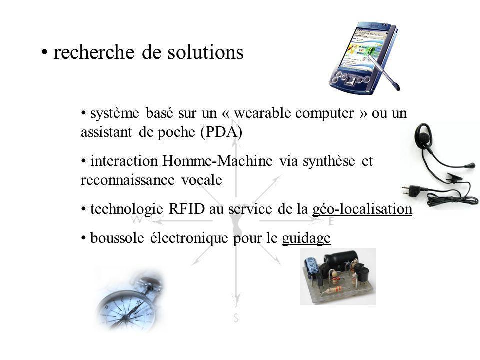recherche de solutions système basé sur un « wearable computer » ou un assistant de poche (PDA) interaction Homme-Machine via synthèse et reconnaissance vocale technologie RFID au service de la géo-localisation boussole électronique pour le guidage