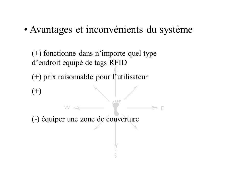 Avantages et inconvénients du système (+) fonctionne dans n'importe quel type d'endroit équipé de tags RFID (+) prix raisonnable pour l'utilisateur (+) (-) équiper une zone de couverture