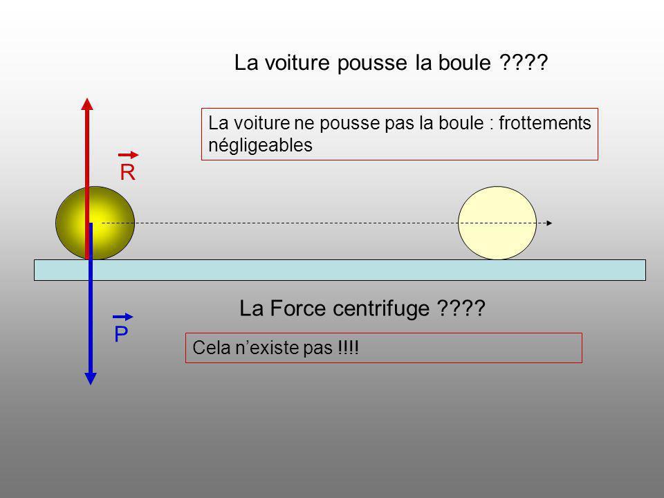 P R La voiture pousse la boule ???? La Force centrifuge ???? La voiture ne pousse pas la boule : frottements négligeables Cela n'existe pas !!!!