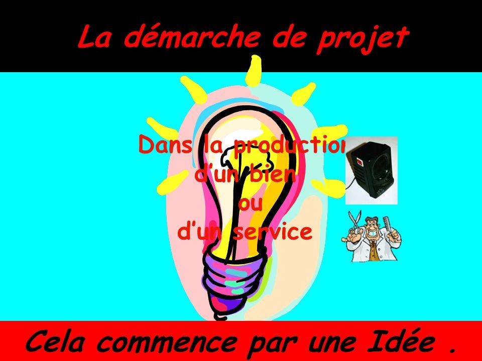 La démarche de projet Dans la production d'un bien ou d'un service Cela commence par une Idée.