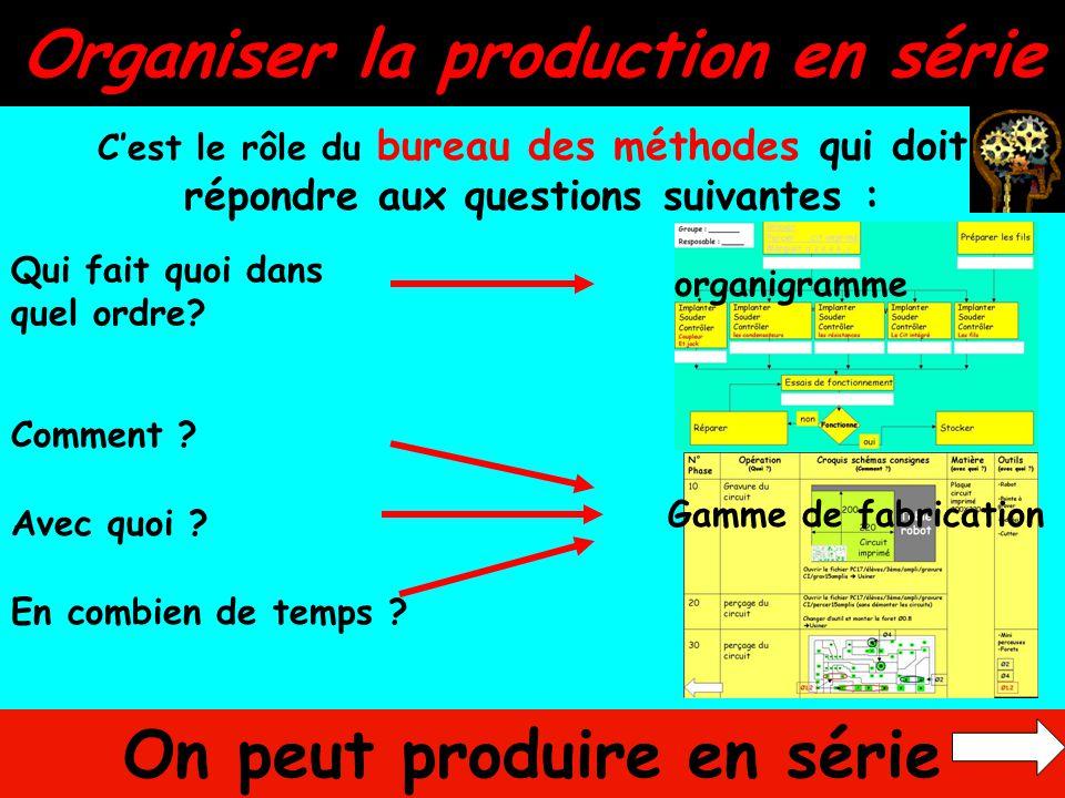 Organiser la production en série C'est le rôle du bureau des méthodes qui doit répondre aux questions suivantes : Qui fait quoi dans quel ordre? Comme