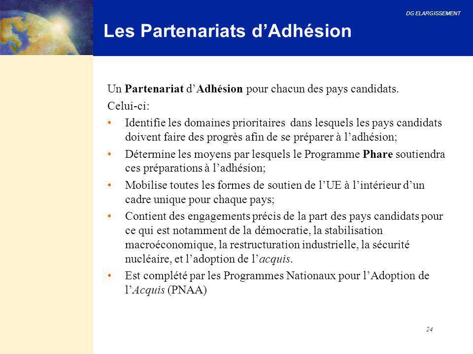 DG ELARGISSEMENT 24 Les Partenariats d'Adhésion Un Partenariat d'Adhésion pour chacun des pays candidats. Celui-ci: Identifie les domaines prioritaire