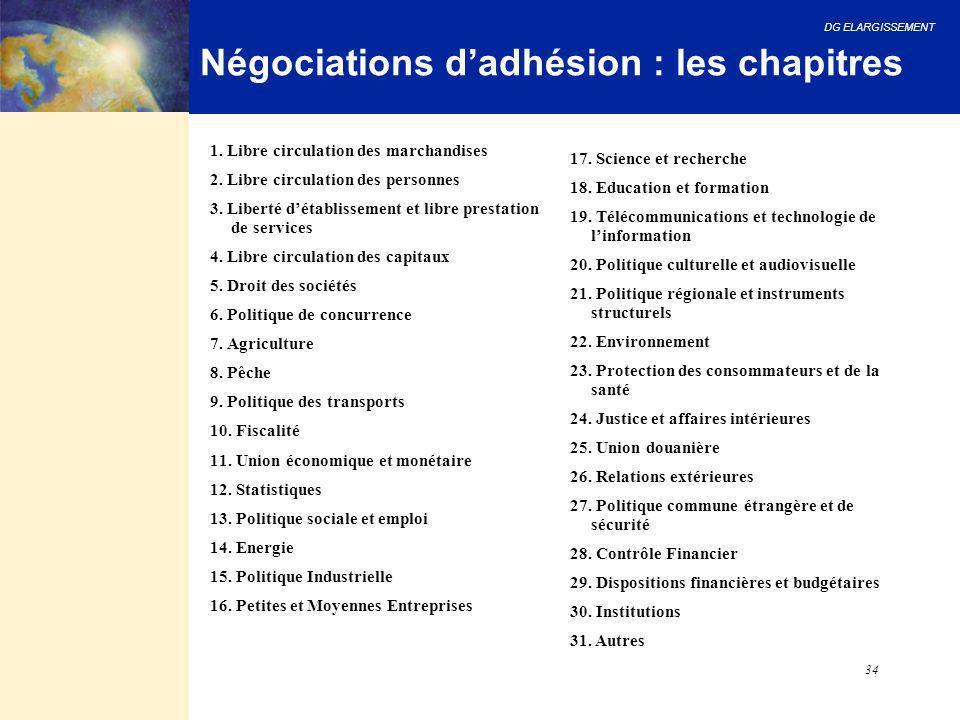 DG ELARGISSEMENT 34 Négociations d'adhésion : les chapitres 1. Libre circulation des marchandises 2. Libre circulation des personnes 3. Liberté d'étab