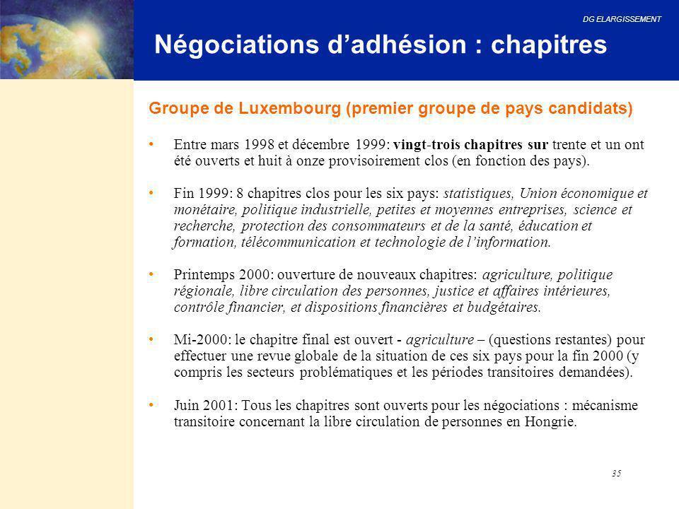 DG ELARGISSEMENT 35 Négociations d'adhésion : chapitres Groupe de Luxembourg (premier groupe de pays candidats) Entre mars 1998 et décembre 1999: ving