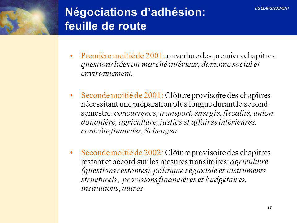 DG ELARGISSEMENT 38 Négociations d'adhésion: feuille de route Première moitié de 2001: ouverture des premiers chapitres: questions liées au marché int
