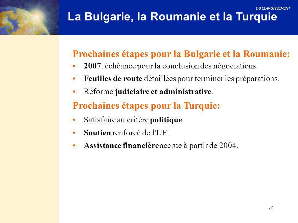 DG ELARGISSEMENT 44 La Bulgarie, la Roumanie et la Turquie Prochaines étapes pour la Bulgarie et la Roumanie: 2007: échéance pour la conclusion des né