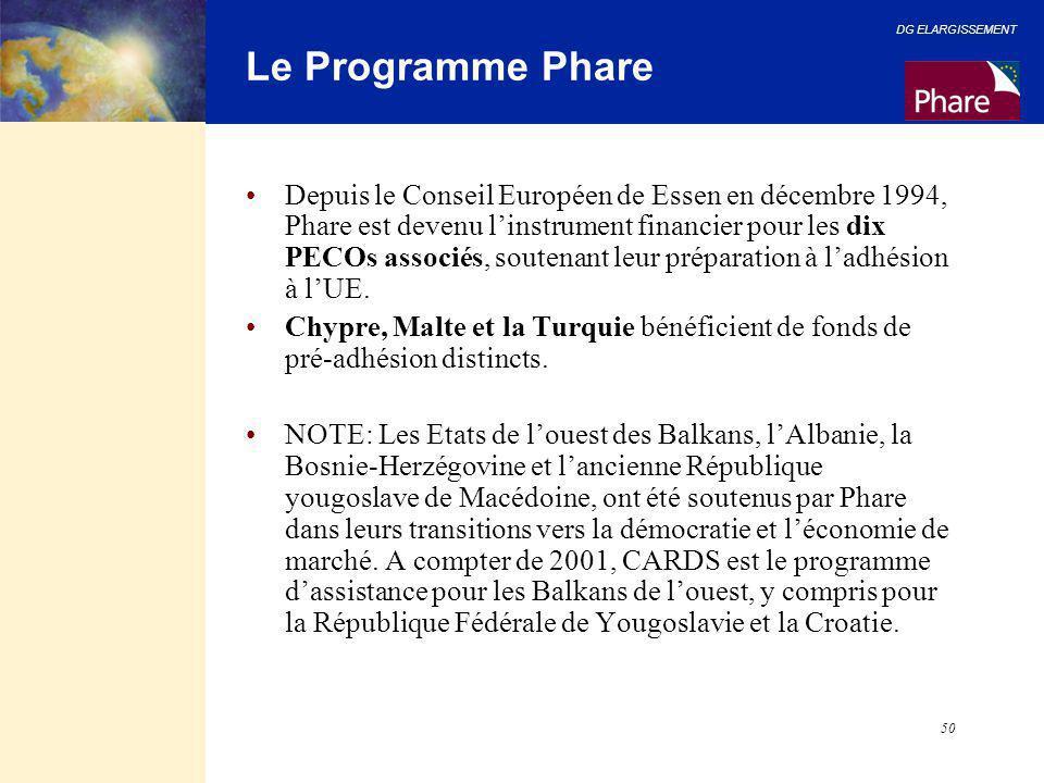 DG ELARGISSEMENT 50 Depuis le Conseil Européen de Essen en décembre 1994, Phare est devenu l'instrument financier pour les dix PECOs associés, soutena
