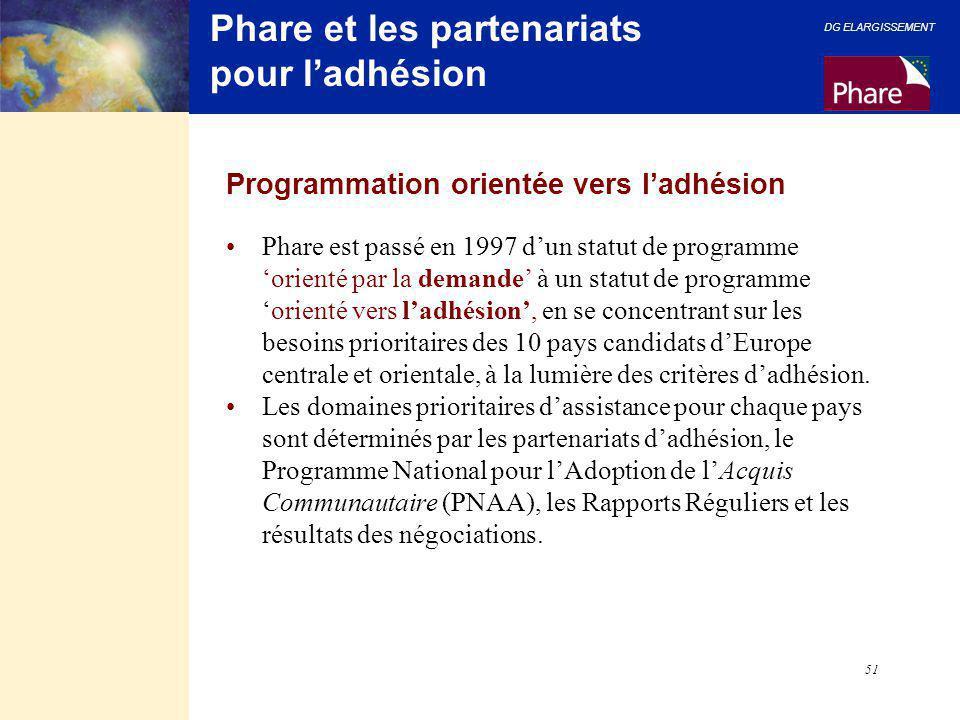 DG ELARGISSEMENT 51 Phare et les partenariats pour l'adhésion Programmation orientée vers l'adhésion Phare est passé en 1997 d'un statut de programme