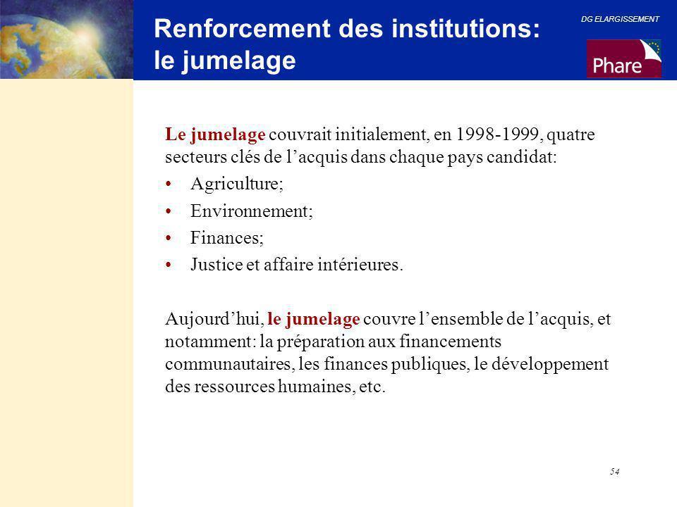 DG ELARGISSEMENT 54 Renforcement des institutions: le jumelage Le jumelage couvrait initialement, en 1998-1999, quatre secteurs clés de l'acquis dans