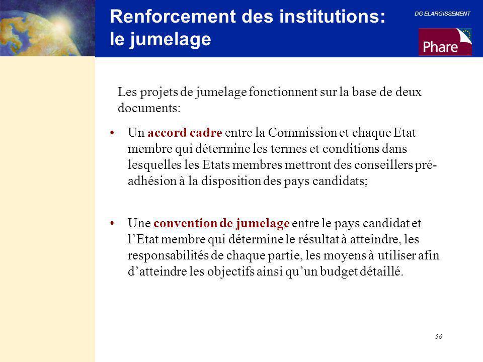 DG ELARGISSEMENT 56 Renforcement des institutions: le jumelage Un accord cadre entre la Commission et chaque Etat membre qui détermine les termes et c