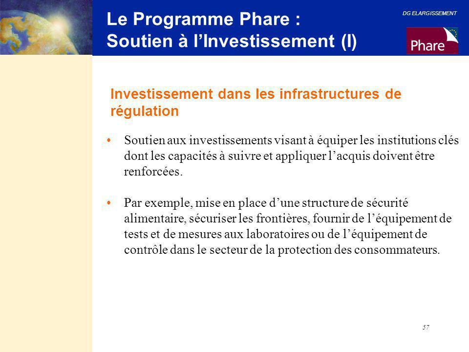 DG ELARGISSEMENT 57 Le Programme Phare : Soutien à l'Investissement (I) Soutien aux investissements visant à équiper les institutions clés dont les ca