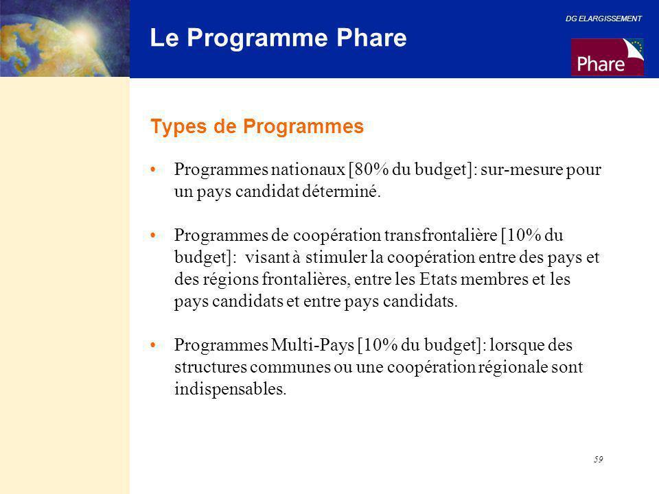 DG ELARGISSEMENT 59 Le Programme Phare Types de Programmes Programmes nationaux [80% du budget]: sur-mesure pour un pays candidat déterminé. Programme