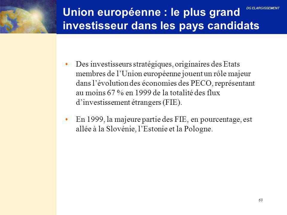DG ELARGISSEMENT 60 Union européenne : le plus grand investisseur dans les pays candidats Des investisseurs stratégiques, originaires des Etats membre