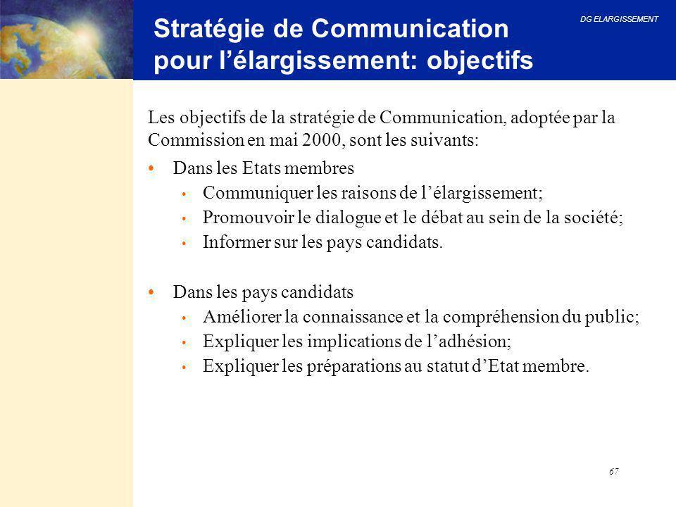 DG ELARGISSEMENT 67 Stratégie de Communication pour l'élargissement: objectifs Dans les Etats membres Communiquer les raisons de l'élargissement; Prom