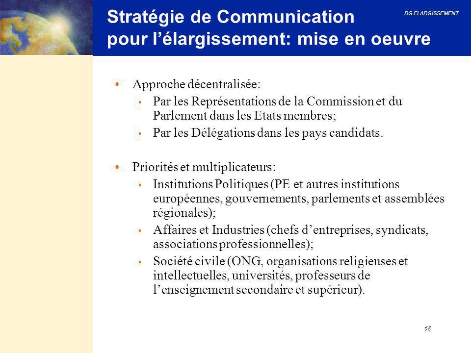DG ELARGISSEMENT 68 Stratégie de Communication pour l'élargissement: mise en oeuvre Approche décentralisée: Par les Représentations de la Commission e