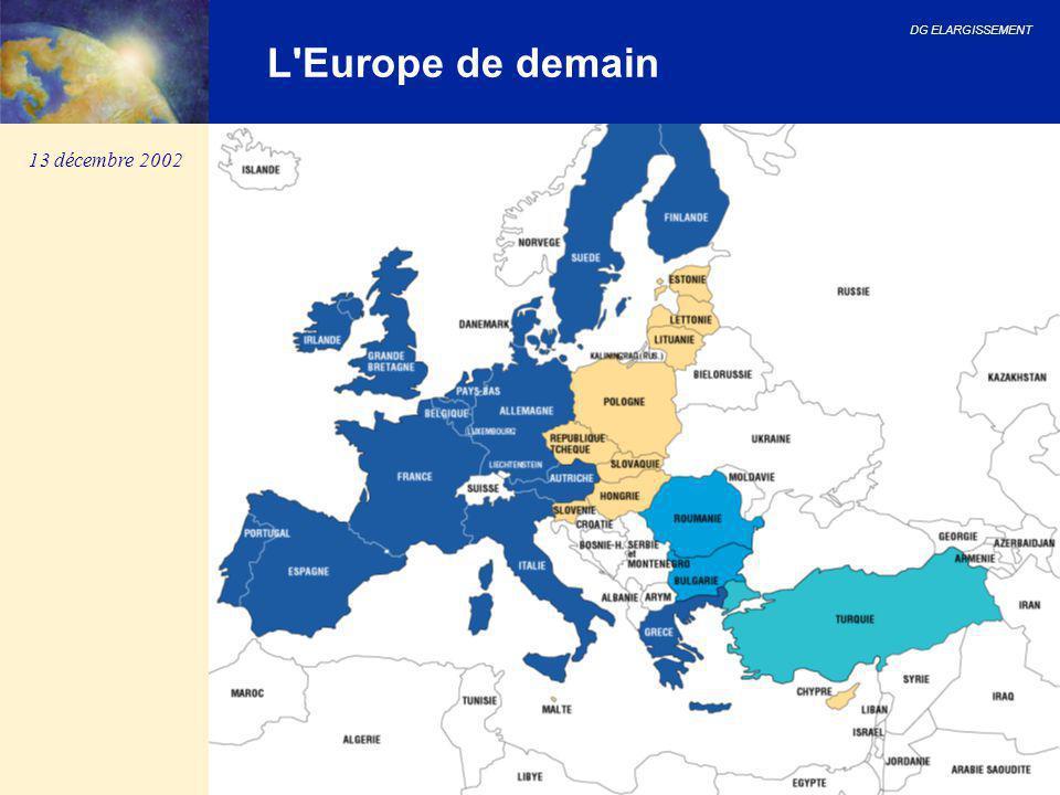 DG ELARGISSEMENT 9 L'Europe de demain 13 décembre 2002