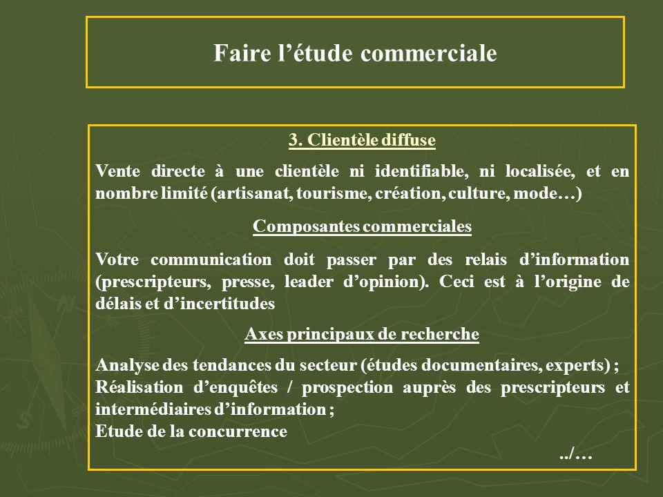 Faire l'étude commerciale 3. Clientèle diffuse Vente directe à une clientèle ni identifiable, ni localisée, et en nombre limité (artisanat, tourisme,