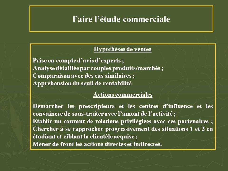 Faire l'étude commerciale Hypothèses de ventes Prise en compte d'avis d'experts ; Analyse détaillée par couples produits/marchés ; Comparaison avec de