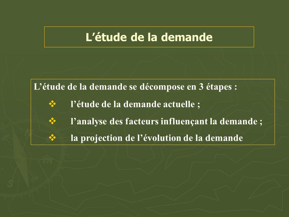 L'étude de la demande L'étude de la demande se décompose en 3 étapes :  l'étude de la demande actuelle ;  l'analyse des facteurs influençant la dema