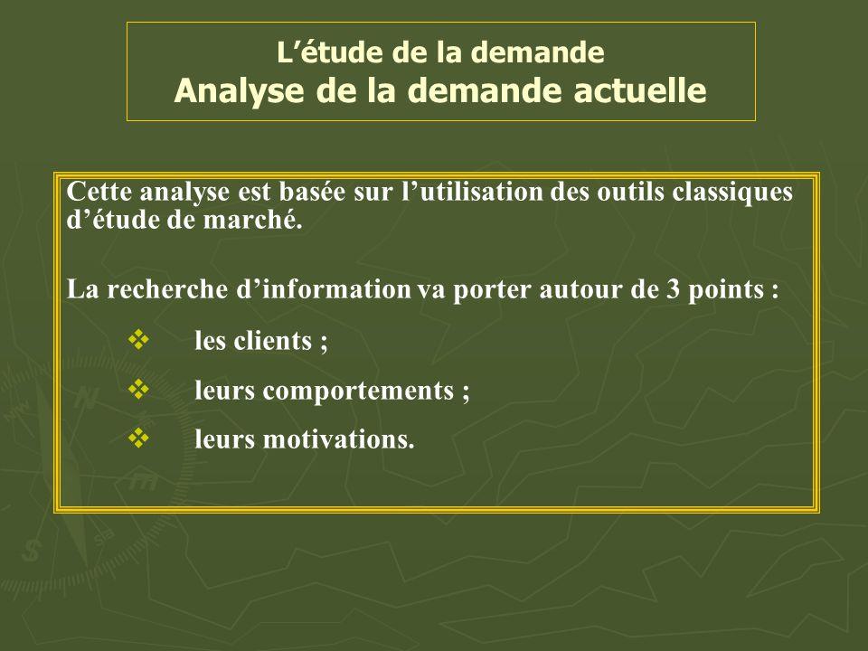 L'étude de la demande Analyse de la demande actuelle Cette analyse est basée sur l'utilisation des outils classiques d'étude de marché. La recherche d
