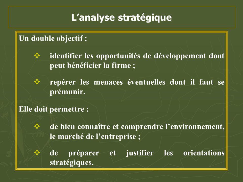 L'analyse stratégique Un double objectif :   identifier les opportunités de développement dont peut bénéficier la firme ;   repérer les menaces év