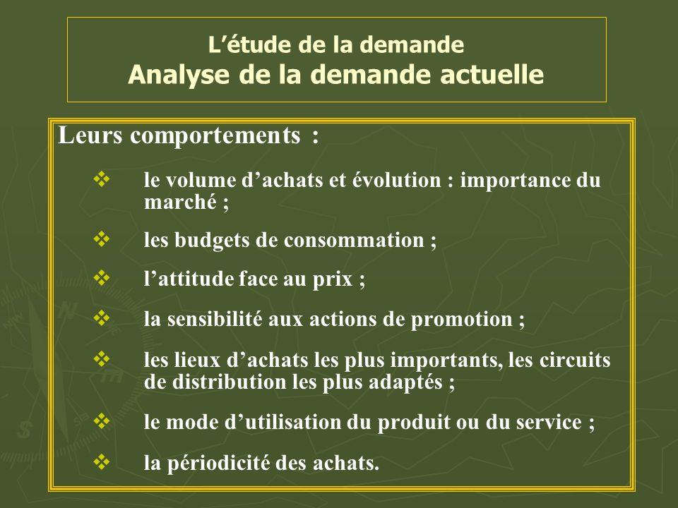 L'étude de la demande Analyse de la demande actuelle Leurs comportements :   le volume d'achats et évolution : importance du marché ;   les budget