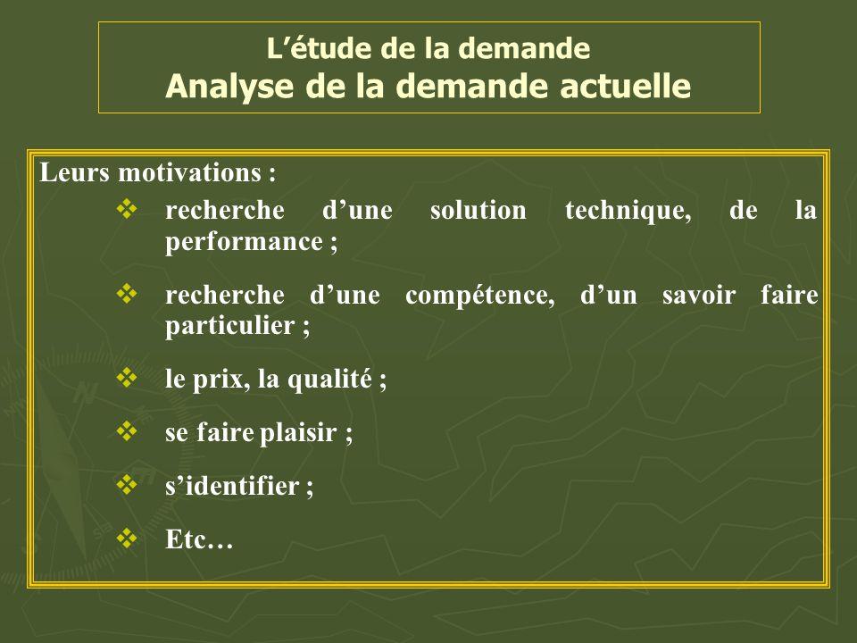 L'étude de la demande Analyse de la demande actuelle Leurs motivations :   recherche d'une solution technique, de la performance ;   recherche d'u