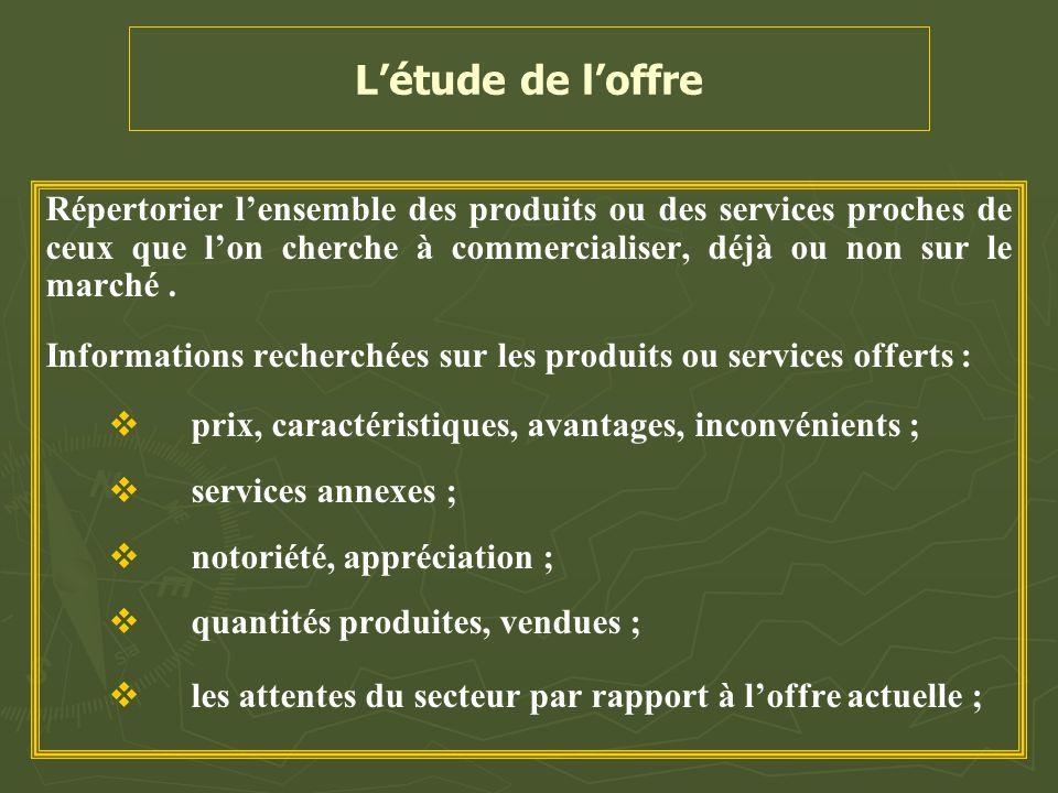 L'étude de l'offre Répertorier l'ensemble des produits ou des services proches de ceux que l'on cherche à commercialiser, déjà ou non sur le marché. I