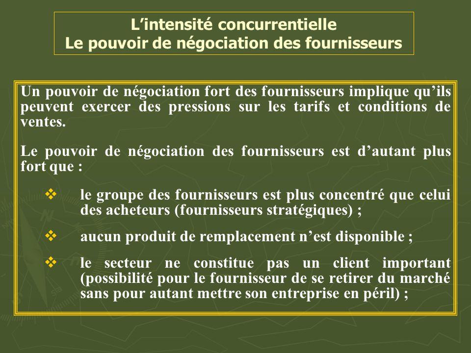 L'intensité concurrentielle Le pouvoir de négociation des fournisseurs Un pouvoir de négociation fort des fournisseurs implique qu'ils peuvent exercer