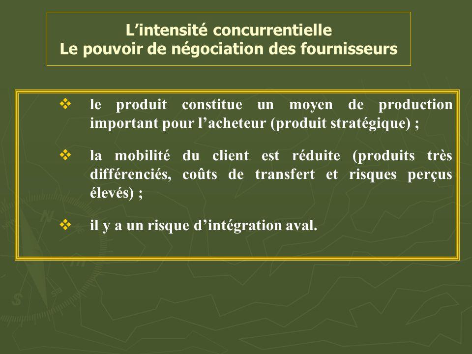 L'intensité concurrentielle Le pouvoir de négociation des fournisseurs   le produit constitue un moyen de production important pour l'acheteur (prod