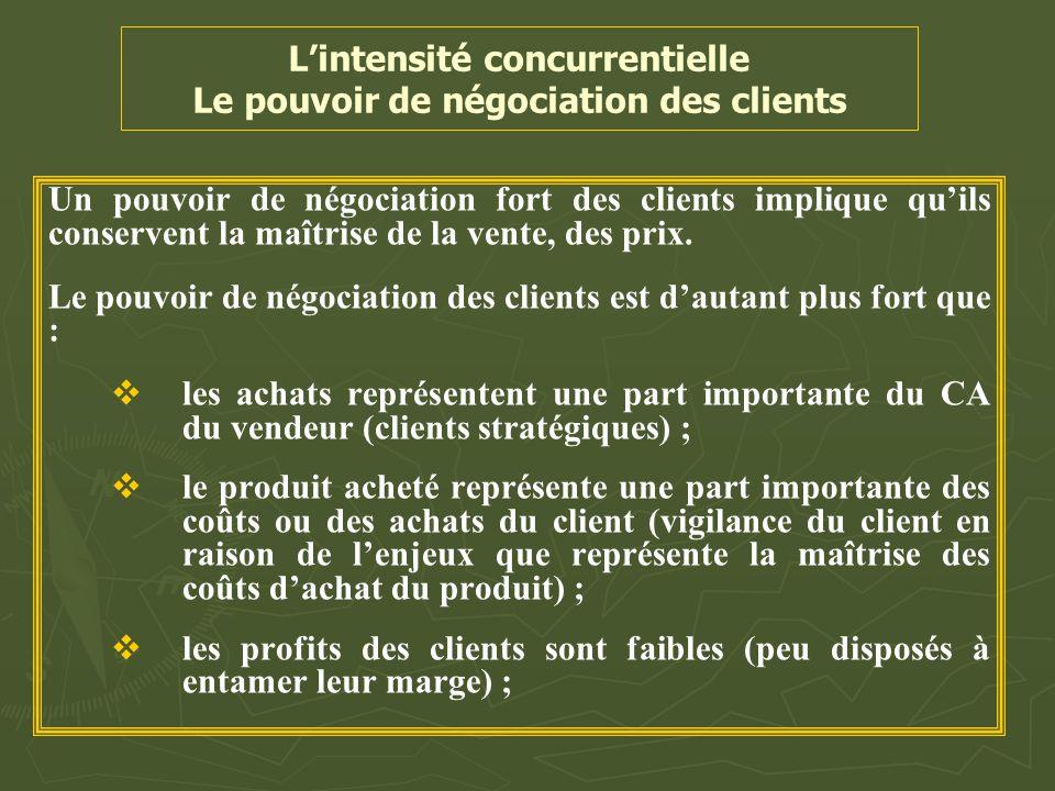 L'intensité concurrentielle Le pouvoir de négociation des clients Un pouvoir de négociation fort des clients implique qu'ils conservent la maîtrise de