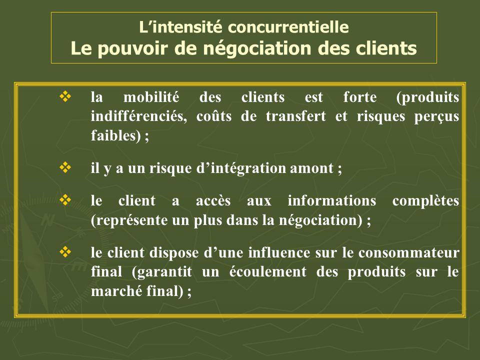 L'intensité concurrentielle Le pouvoir de négociation des clients   la mobilité des clients est forte (produits indifférenciés, coûts de transfert e