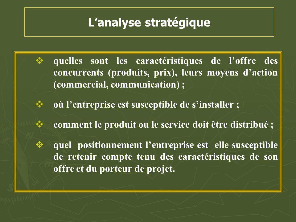 L'analyse stratégique   quelles sont les caractéristiques de l'offre des concurrents (produits, prix), leurs moyens d'action (commercial, communicat