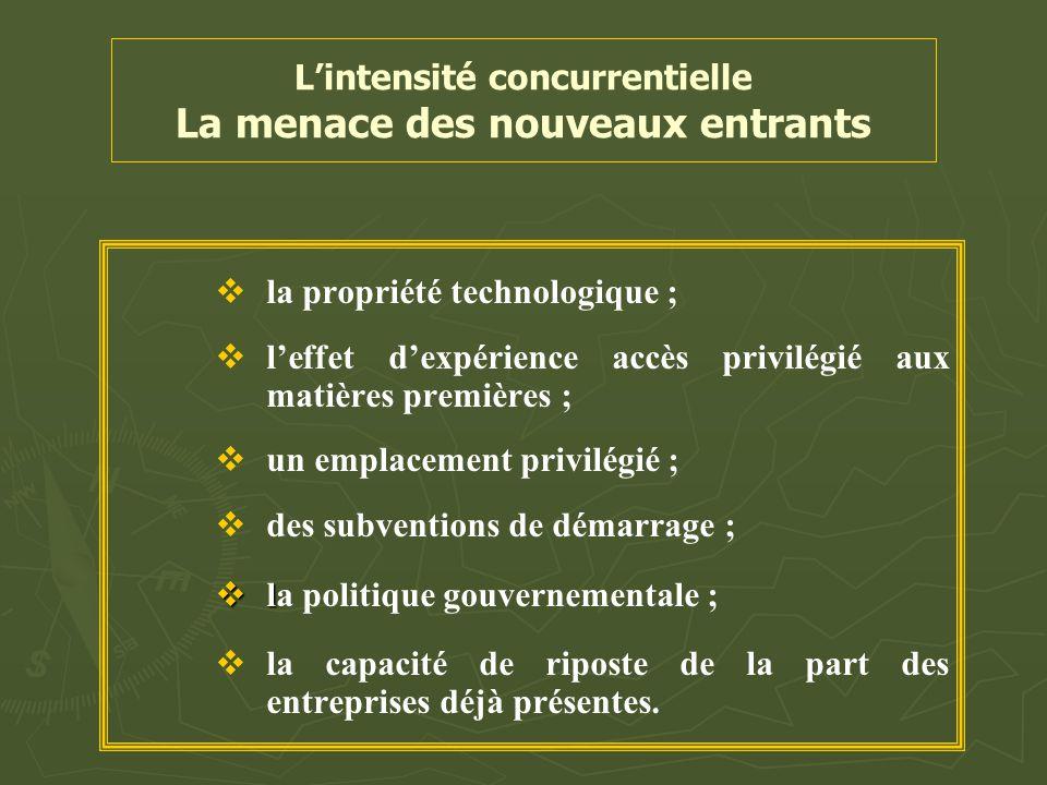 L'intensité concurrentielle La menace des nouveaux entrants   la propriété technologique ;   l'effet d'expérience accès privilégié aux matières pr