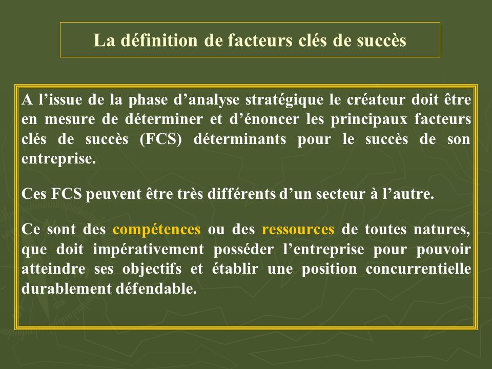 La définition de facteurs clés de succès A l'issue de la phase d'analyse stratégique le créateur doit être en mesure de déterminer et d'énoncer les pr