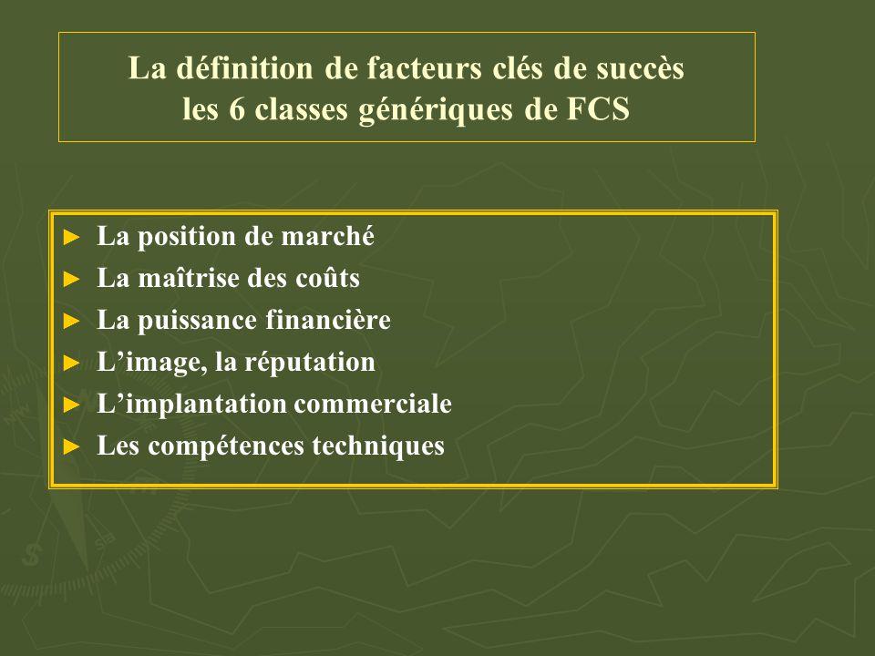 La définition de facteurs clés de succès les 6 classes génériques de FCS ► ► La position de marché ► ► La maîtrise des coûts ► ► La puissance financiè