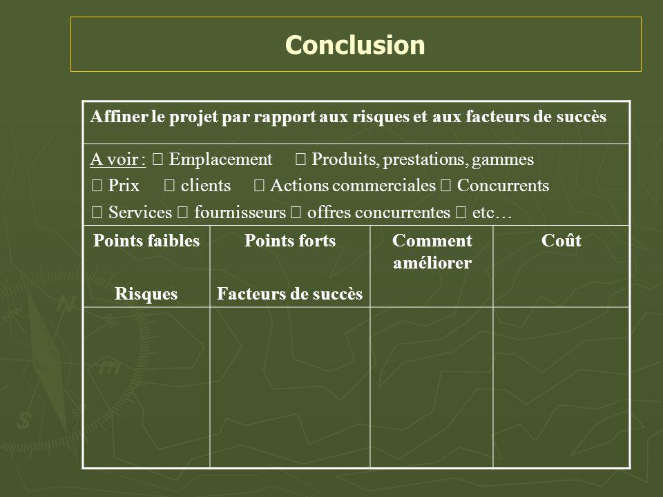 Conclusion Affiner le projet par rapport aux risques et aux facteurs de succès A voir :  Emplacement  Produits, prestations, gammes  Prix  clients
