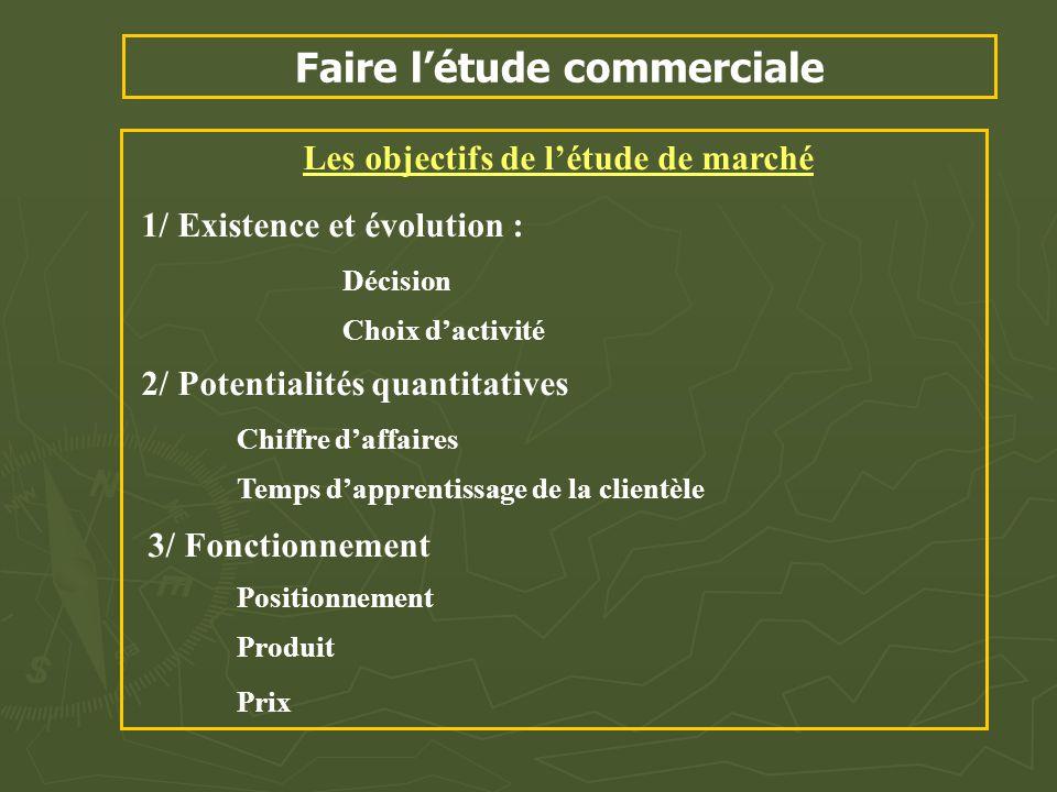 Faire l'étude commerciale Les objectifs de l'étude de marché 1/ Existence et évolution : Décision Choix d'activité 2/ Potentialités quantitatives Chif