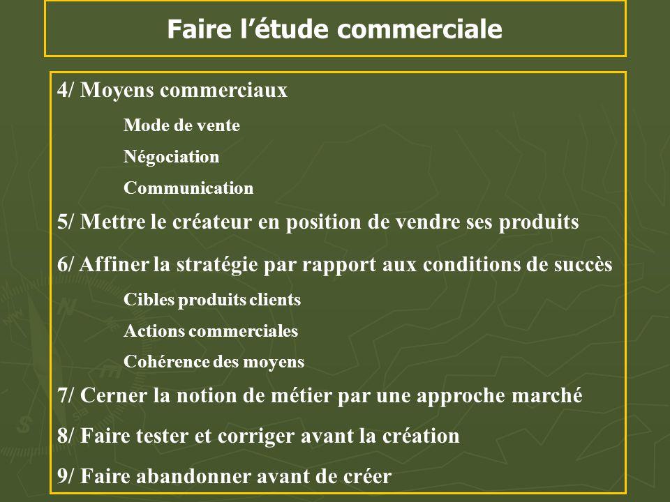 Faire l'étude commerciale 4/ Moyens commerciaux Mode de vente Négociation Communication 5/ Mettre le créateur en position de vendre ses produits 6/ Af