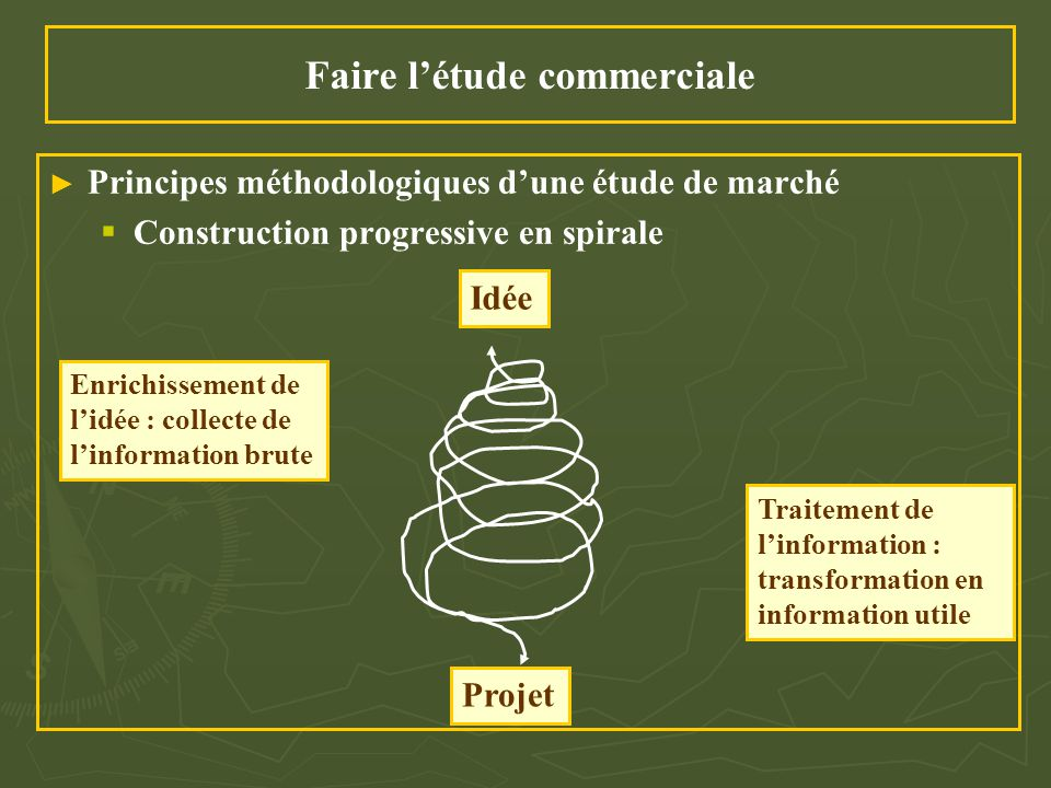 Faire l'étude commerciale Plan de recherche ë Observation générale ë Recherche documentaire et statistique ë Analyse de la concurrence ë Interviews d'experts ë Observations et interviews de clients potentiels ë Enquêtes par questionnaires ë Test du produit ou du service