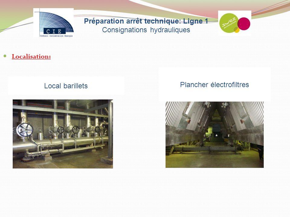 Préparation arrêt technique: Ligne 1 Consignations hydrauliques Localisation: Local barillets Plancher électrofiltres
