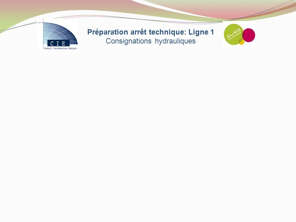 Préparation arrêt technique: Ligne 1 Consignations hydrauliques