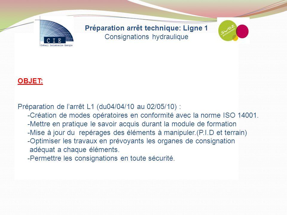 OBJET: Préparation de l'arrêt L1 (du04/04/10 au 02/05/10) : -Création de modes opératoires en conformité avec la norme ISO 14001. -Mettre en pratique