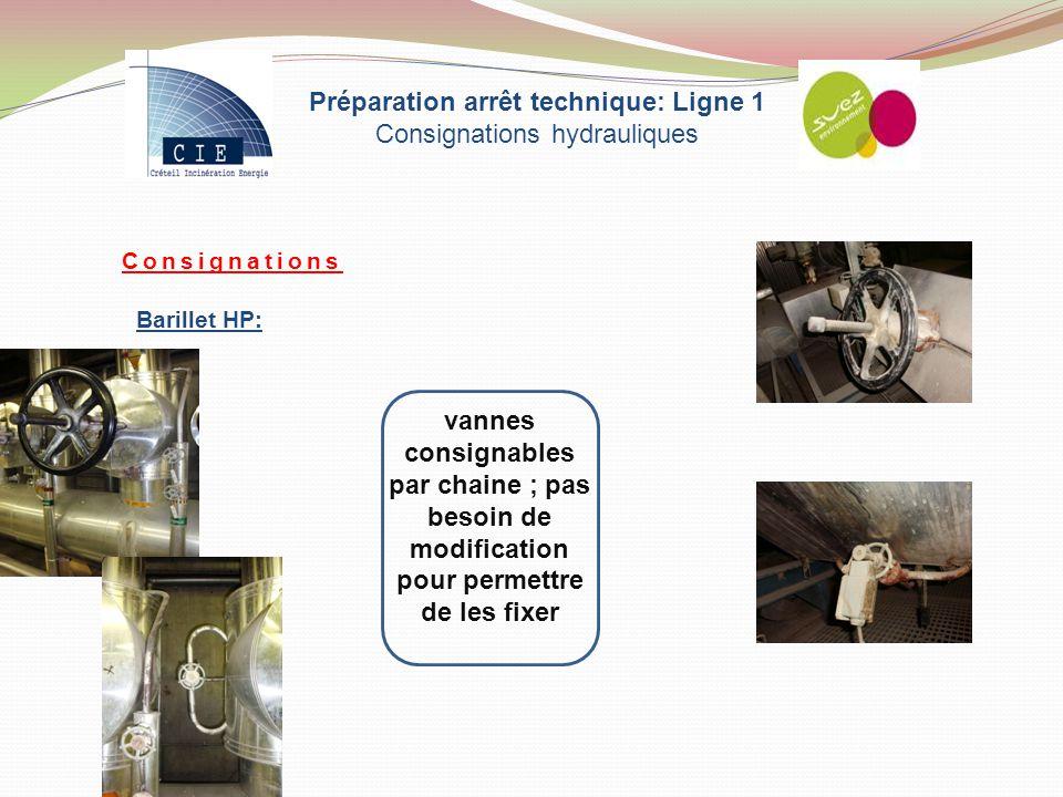 Préparation arrêt technique: Ligne 1 Consignations hydrauliques Consignations Barillet HP: vannes consignables par chaine ; pas besoin de modification