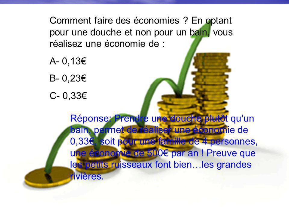 Comment faire des économies .