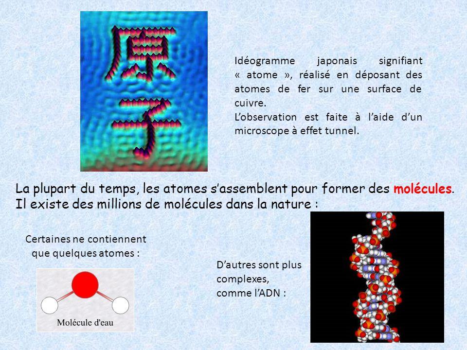 Idéogramme japonais signifiant « atome », réalisé en déposant des atomes de fer sur une surface de cuivre. L'observation est faite à l'aide d'un micro