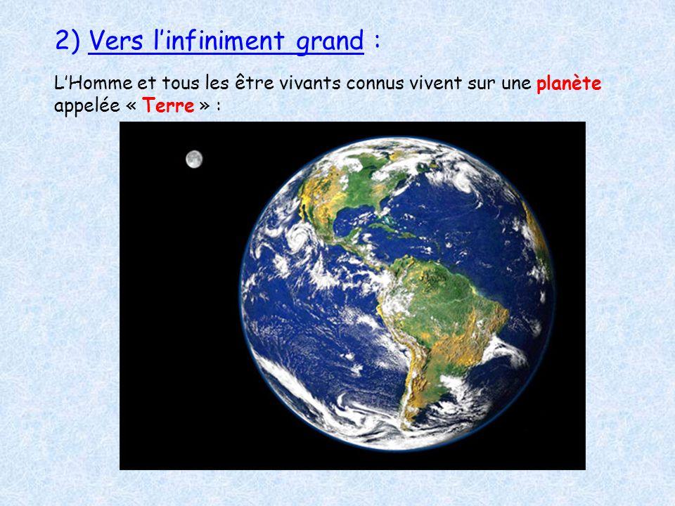 2) Vers l'infiniment grand : L'Homme et tous les être vivants connus vivent sur une planète appelée « Terre » :