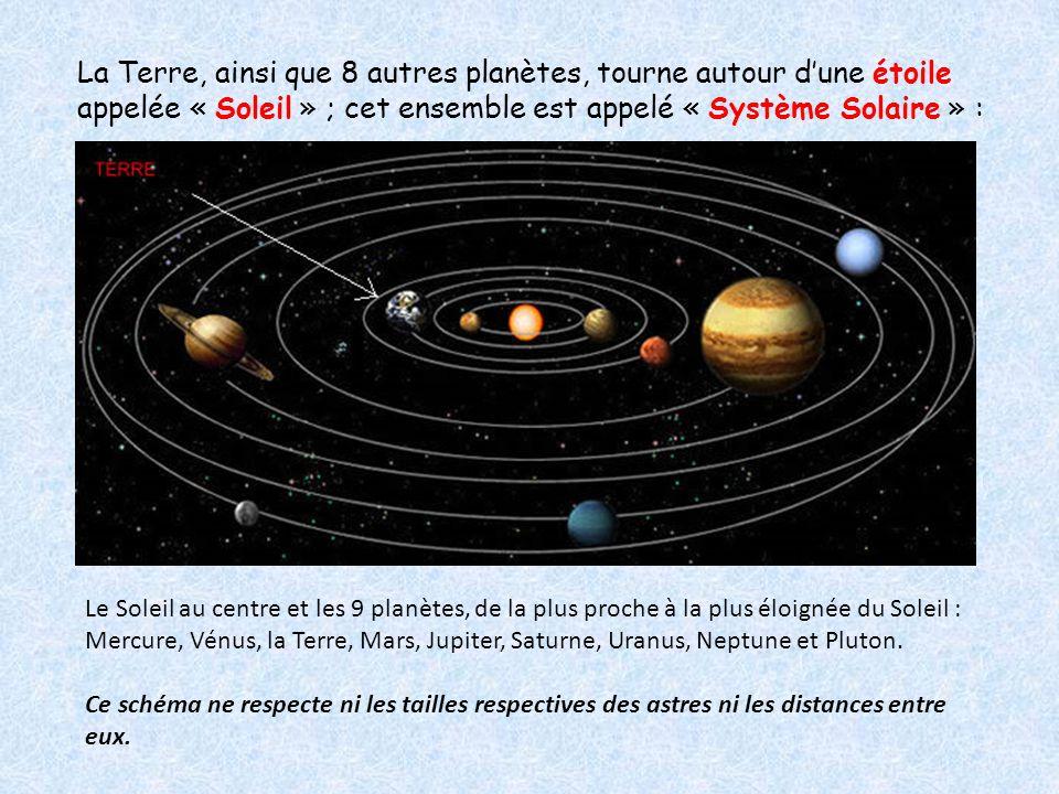 La Terre, ainsi que 8 autres planètes, tourne autour d'une étoile appelée « Soleil » ; cet ensemble est appelé « Système Solaire » : Le Soleil au cent