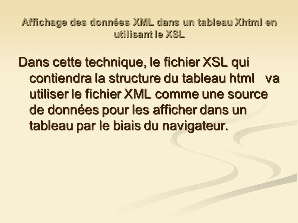 Affichage des données XML dans un tableau Xhtml en utilisant le XSL Dans cette technique, le fichier XSL qui contiendra la structure du tableau html v